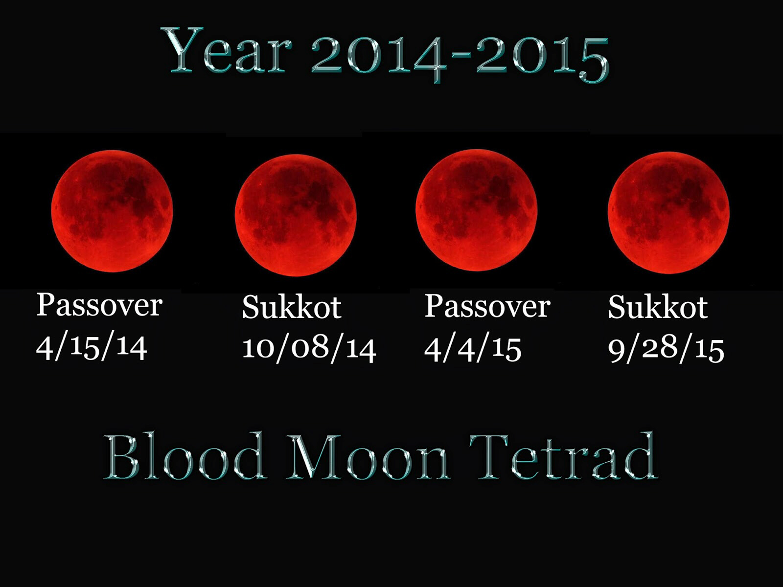 Blood moon eclipses chart
