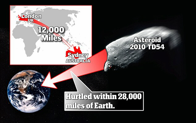 Graphic shows how close TD54 came to Earth