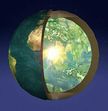 One view of an inverted hollow earth