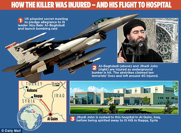 US Air Force attacked Iraq bunker of Al-Baghdadi and Jihadi John